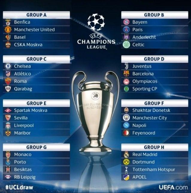 Calendario Champions Juve 2020.Sorteggi Champions 2017 2018 Gironi E Calendari Di Juve