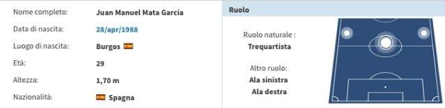 La scheda di Juan Mata (Transfermarkt)