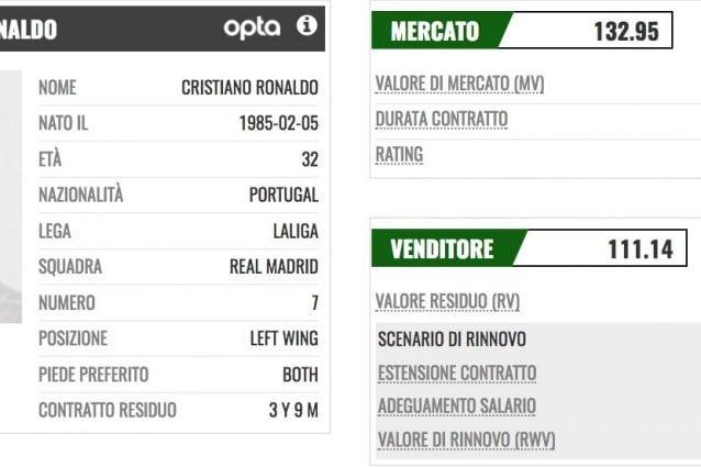 Cristiano Ronaldo e Georgina Rodriguez. Fonte: Hola.com