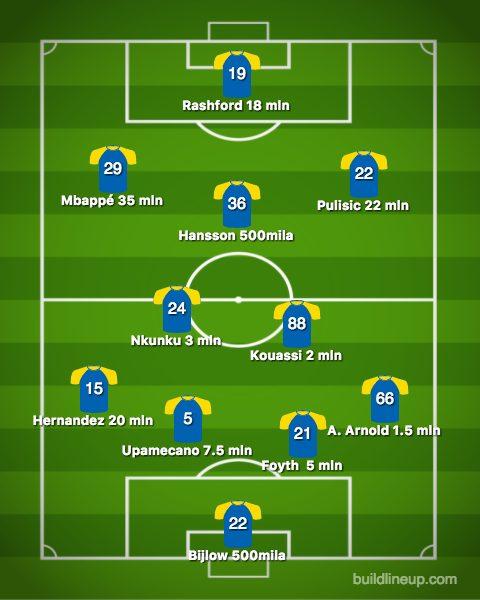 La formazione dei migliori Under 19 di Champions. Un 4–2–3–1 dal valore complessivo di 111 milioni di euro e con giù un ottimo minutaggio nella manifestazione internazionale (Buildlineup.com)