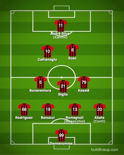 Albero Di Natale Milan.Dal 4 3 3 Al 4 2 3 1 Ecco Come Potrebbe Giocare Il Milan Di