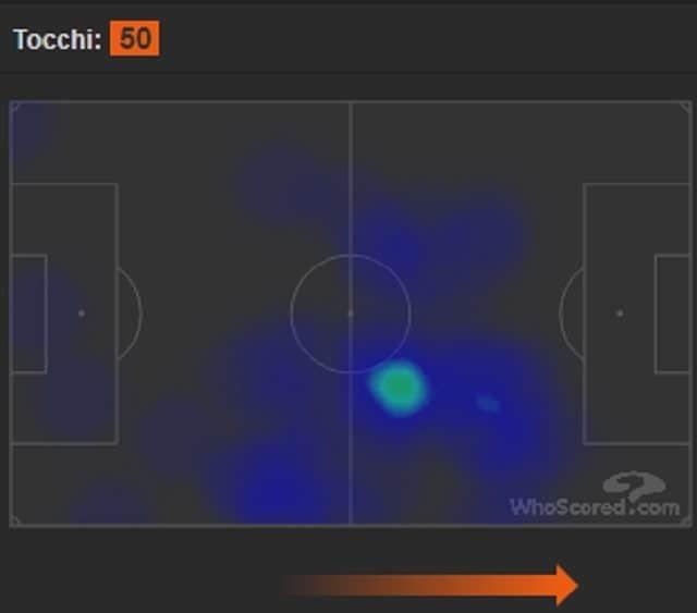 La heatmap di Douglas Costa nel match contro l'Atalanta (fonte WhoScored)