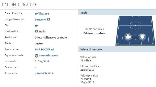 Il profilo di Lombardoni e il valore di mercato (Transfermarkt)