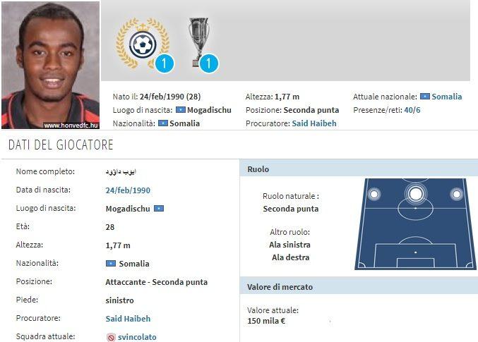 Il profilo di Daud (Transfermarkt)