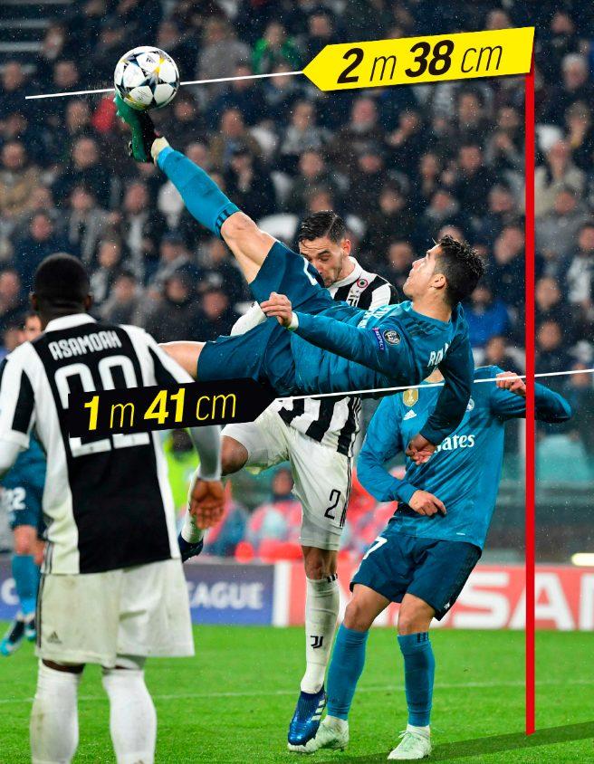 La foto del quotidiano 'Marca' che ricostruisce le dimensioni della rovesciata di Ronaldo