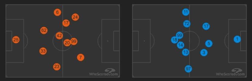 le posizioni medie in campo di Napoli e Udinese (Whoscored.com)