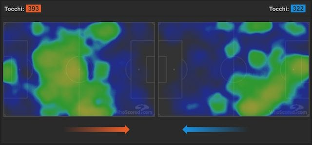 Le zone di gioco del primo tempo: la Juve insiste maggiormente su Douglas Costa, Milan sull'asse Calhanoglu Bonaventura)