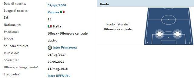 La scheda anagrafica di Davide Bettella (fonte Transfermarkt)