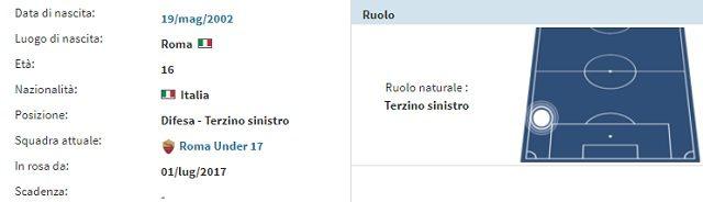 La scheda anagrafica di Riccardo Calafiori (fonte Transfermarkt)