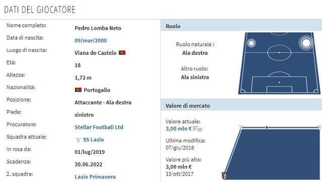 Il profilo di Pedro Neto (Transfermarkt)