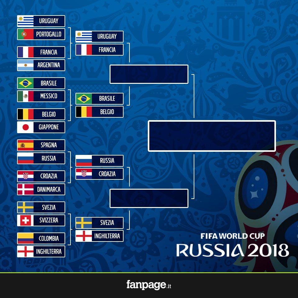 Calendario Partite Mondiali Russia 2020.Mondiali 2018 Il Tabellone Dei Quarti Abbinamenti Orari E