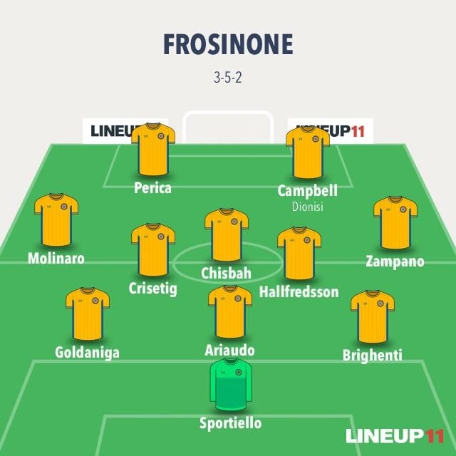 Campbell per pungere nelle ripartenze (LineUp11)