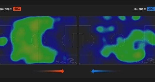 La heatmaps del primo tempo tra Juventus e Lazio. (whoscored.com)