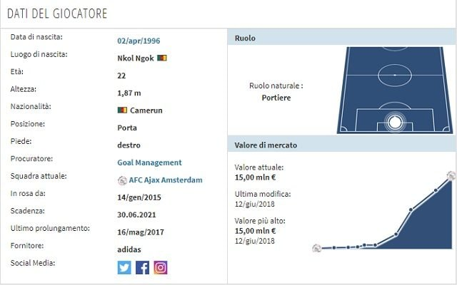 Il profilo di Onana (Transfermarkt)