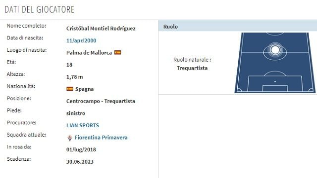 Il profilo di Montiel (Transfermarkt)