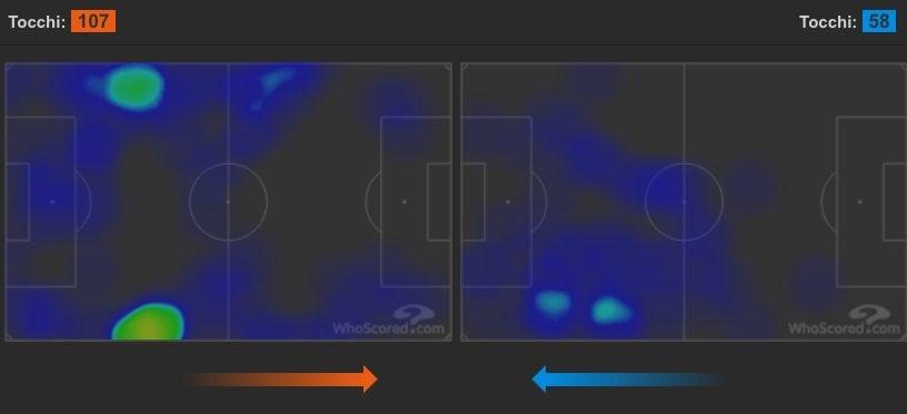i terzini del Sassuolo a sinistra, l'heatmap di Keita e Perisic a destra (Whoscored.com)