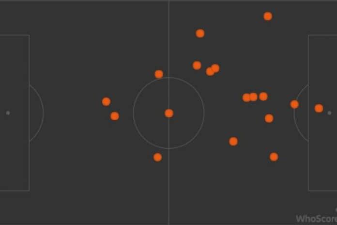 ben 18 i passaggi chiave di Boateng questa sera contro l'Inter (Whoscored.com)