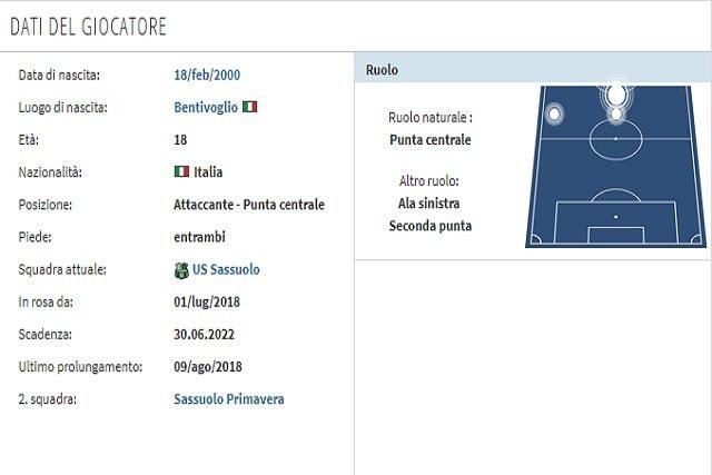 Il profilo di Raspadori (Transfermarkt)
