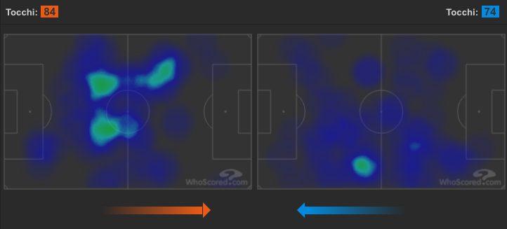 a sinistra, i movimenti in campo di Verratti, a destra, quelli di Fabian Ruiz (Whoscored.com)