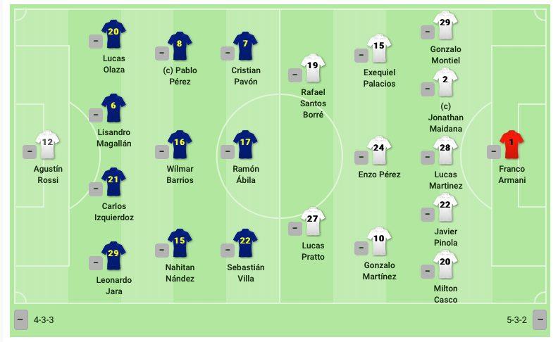 Le formazioni di Boca Juniors e River Plate. (sofascore.com)