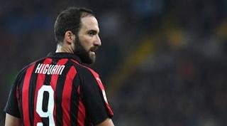 Milan-Dudelange, il risultato finale è 5-2