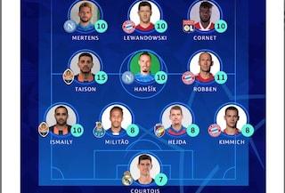 Team of the Week, nella top 11 di Champions anche Hamsik e Mertens