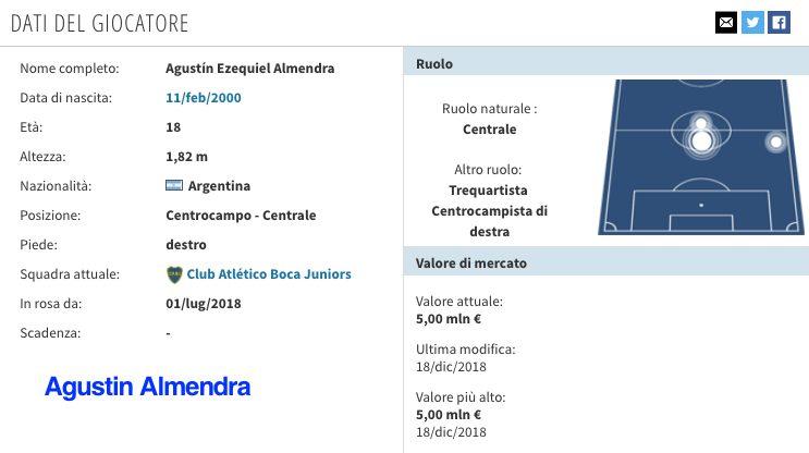 la scheda di Almendra (Transfermarkt.it)