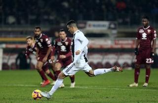 Roberto Soriano è quel like galeotto a Cristiano Ronaldo