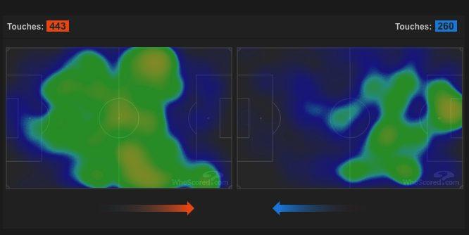 La heatmap del primo tempo tra Inter e PSV. (whoscored.com)