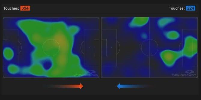 La heatmap del primo tempo di Milan–Parma. (whoscored.com)