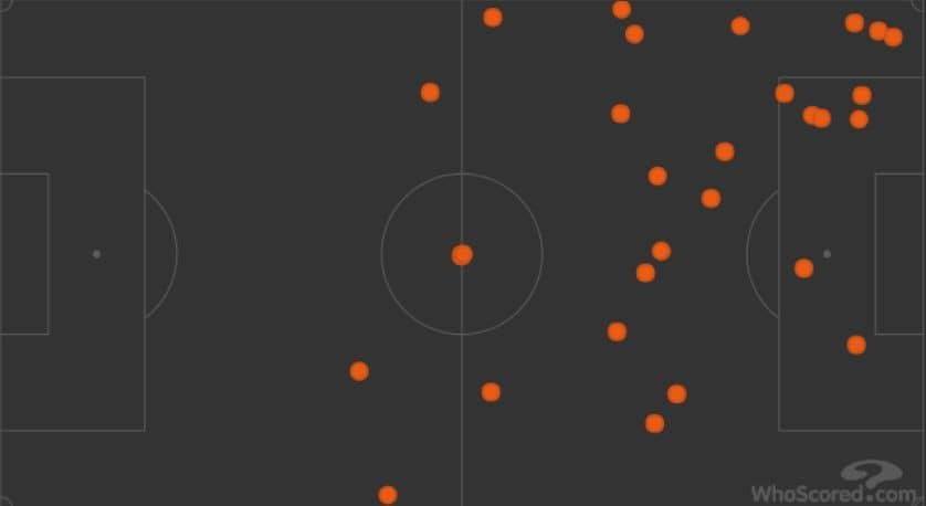 il contributo offensivo di Zapata, in termini di passaggi chiave, nel match col Napoli (whoscored.com)