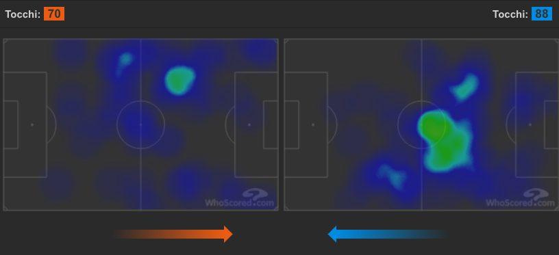 le zone di gioco di Milner (a sinistra) e di Hamsik (a destra) (whoscored.com)