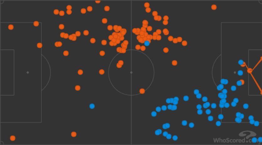 i palloni giocati da Koulibaly (in arancio) e da Bonifazi (in azzurro) (whoscored.com)