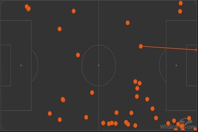 Sono stati 43 i tocchi di palla di Ansaldi in partita (WhoScored.com)