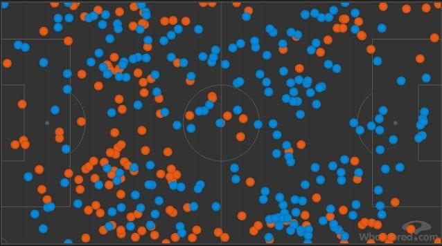 I passaggi completati nei primi 30 minuti di gioco: quelli del Chelsea in blu, quelli dei Gunners in arancio