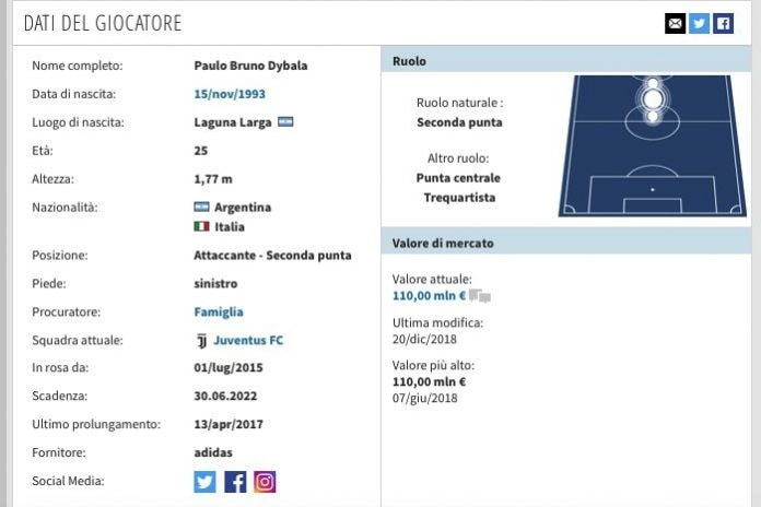 La scheda di Paulo Dybala. (transfermarkt.it)