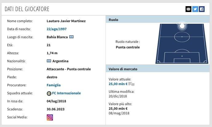 La scheda di Lautaro Martinez. (transfermarkt.it)