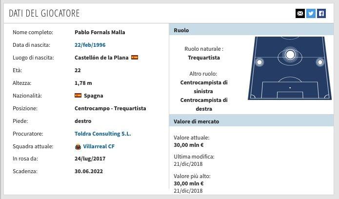 La scheda di Pablo Fornals. (transfermarkt.it)