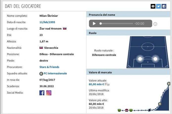 La scheda di Milan Skriniar. (transfermarkt.it)