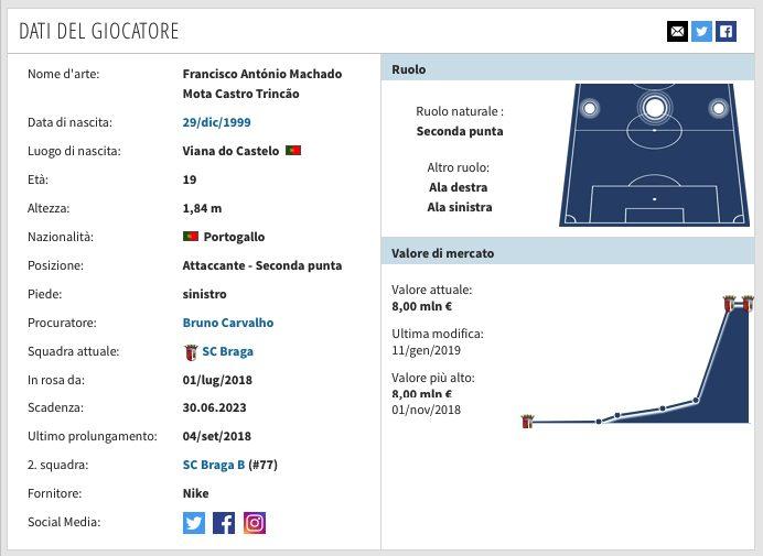 Napoli, il nome nuovo è Trincão: Mendes offre il gioiello agli azzurri
