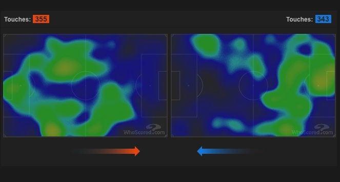 La mappa di calore del primo tempo di Liverpool–Bayern Monaco. (whoscored.com)