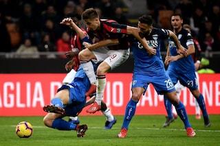 Fantacalcio voti e pagelle, Milan-Empoli: il confronto Gazzetta e Corsport