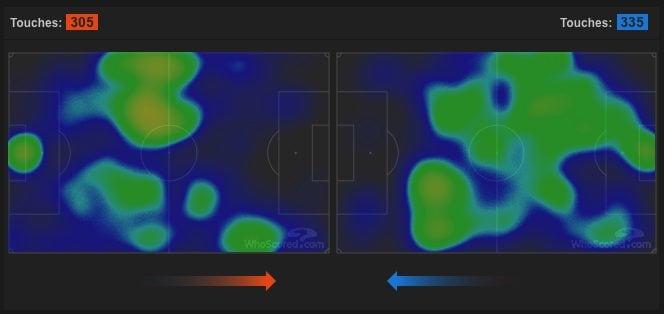 La heatmaps del primo tempo di United–PSG. (whoscored.com)