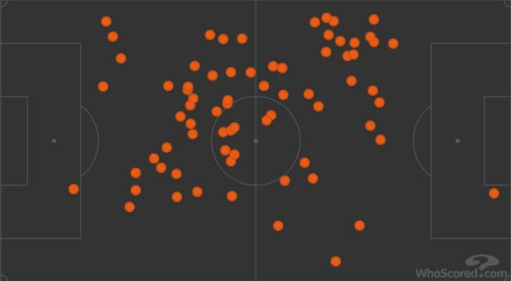 i passaggi chiave, 72 in game, di Hamsik (whoscored.com)