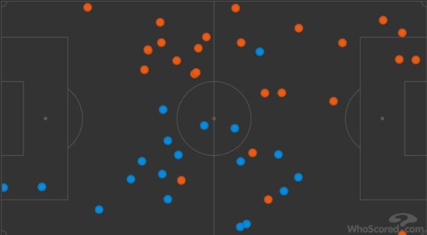 i passaggi chiave di Zaniolo (in arancio) e Paquetà (in azzurro) (whoscored.com)