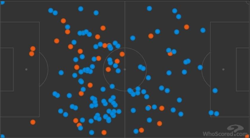 in azzurro, i 117 passaggi chiave di Brozovic. In arancio, i 30 di Scozzarella (whoscored.com)