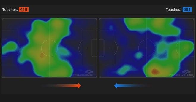 La heatmaps di Tottenham–BVB. (whoscored.com)