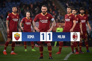Prima Piatek, poi Zaniolo: Roma e Milan si dividono i punti per la Champions