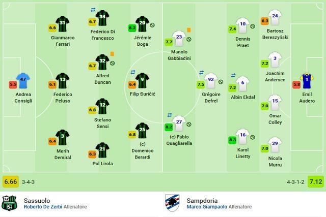 Le votazioni finali di Sassuolo–Sampdoria (Sofascore)