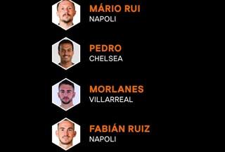 Napoli, Fabian Ruiz, Koulibaly e Mario Rui nella top 11 della settimana di Europa League